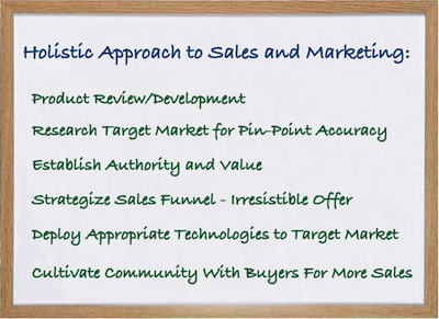 The Holistic Approach to Sales and Marketing